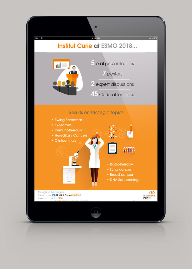 Curie_Esmo18_Infographie