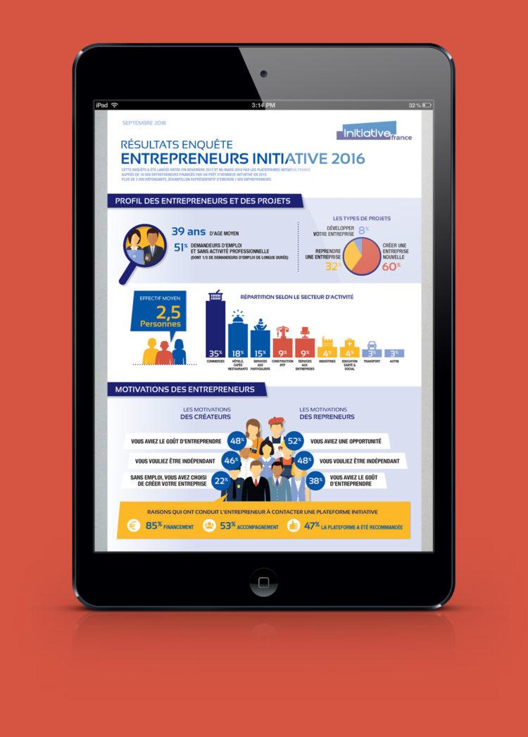 Initiative18_Infographie